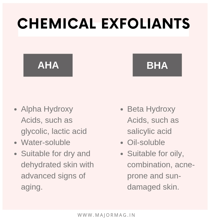 https://www.majormag.in/physical-vs-chemical-exfoliation-peels-and-scrubs/